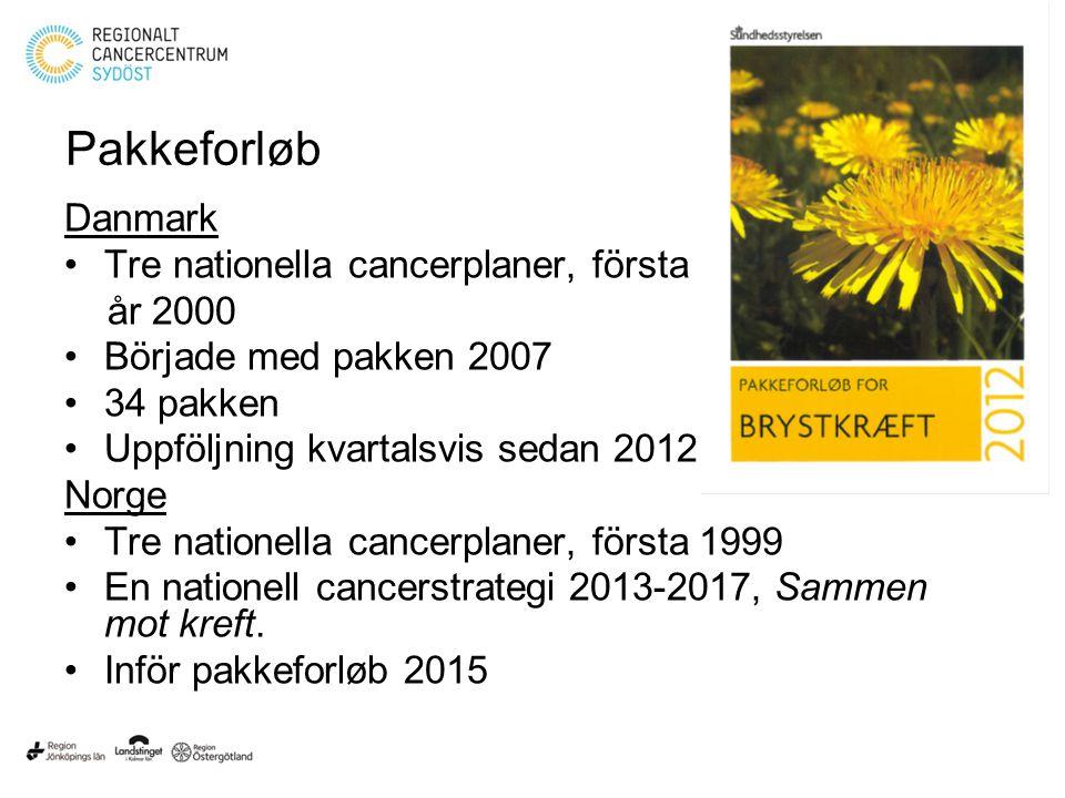 Pakkeforløb Danmark Tre nationella cancerplaner, första år 2000