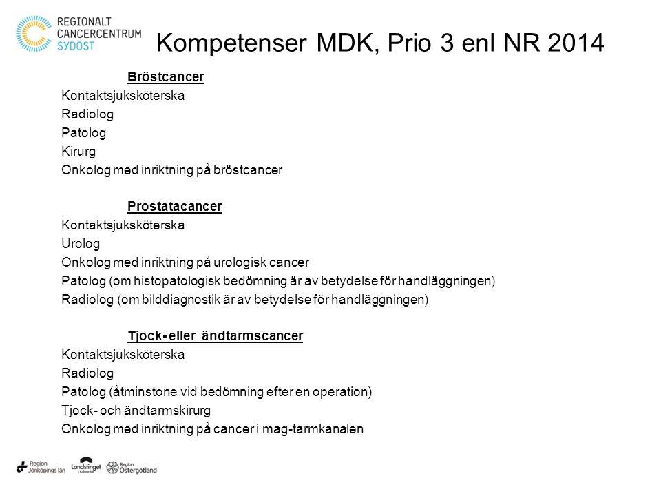 Kompetenser MDK, Prio 3 enl NR 2014