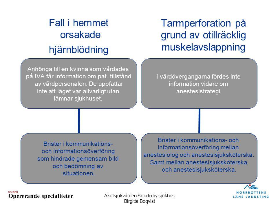 Tarmperforation på grund av otillräcklig muskelavslappning