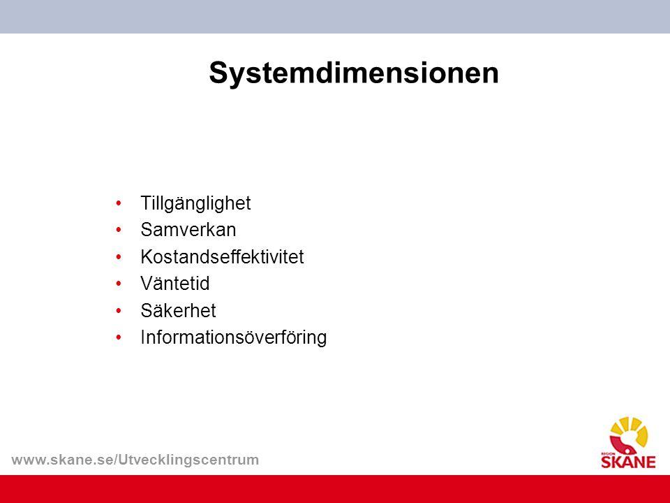 Systemdimensionen Tillgänglighet Samverkan Kostandseffektivitet