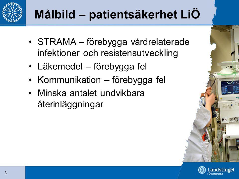 Målbild – patientsäkerhet LiÖ