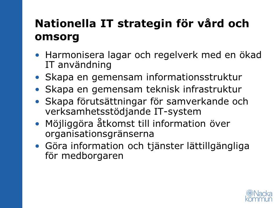 Nationella IT strategin för vård och omsorg