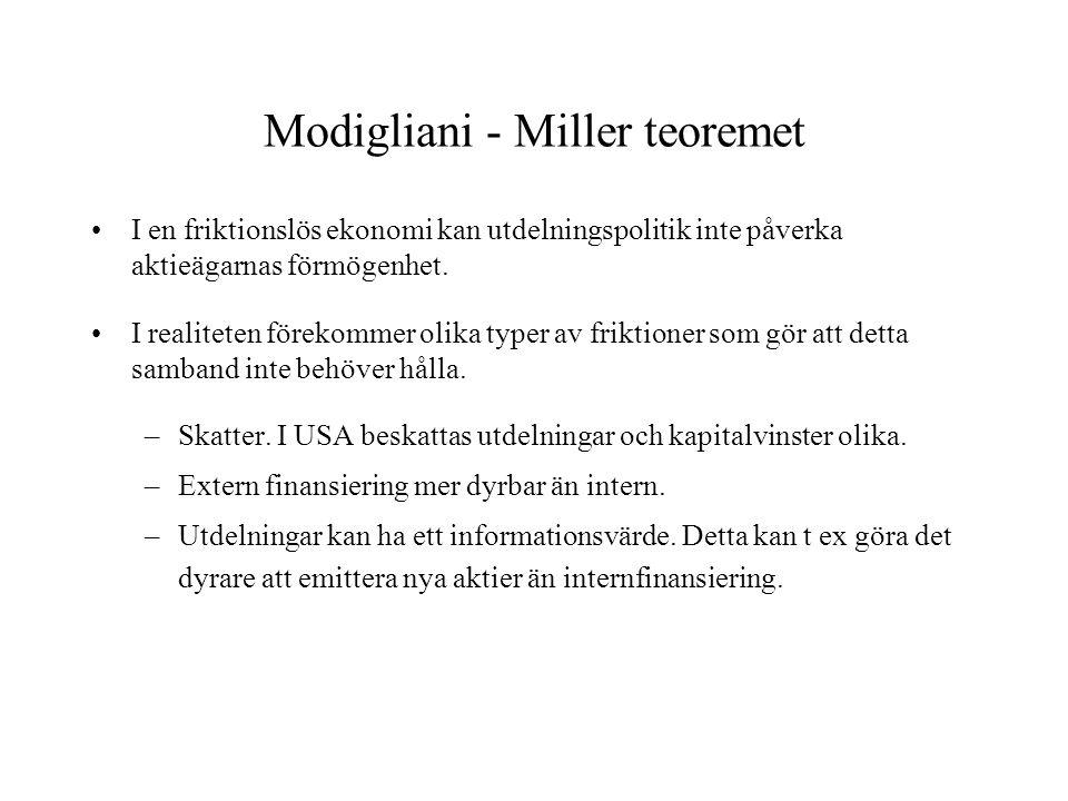 Modigliani - Miller teoremet