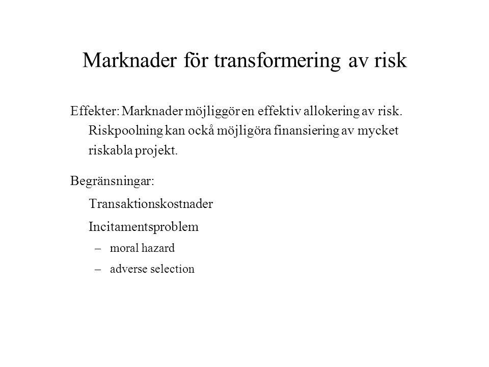 Marknader för transformering av risk