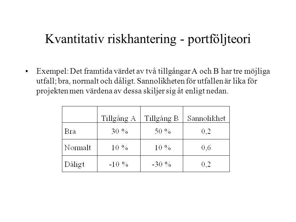 Kvantitativ riskhantering - portföljteori