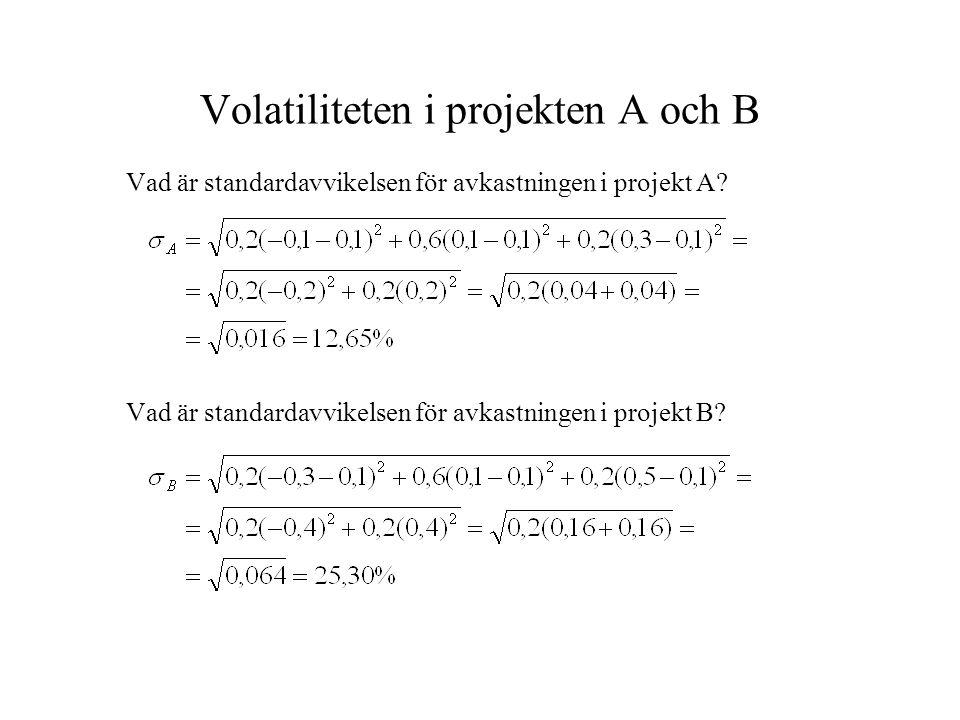 Volatiliteten i projekten A och B