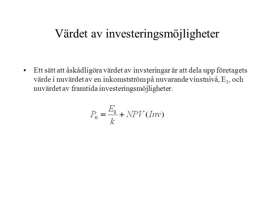 Värdet av investeringsmöjligheter