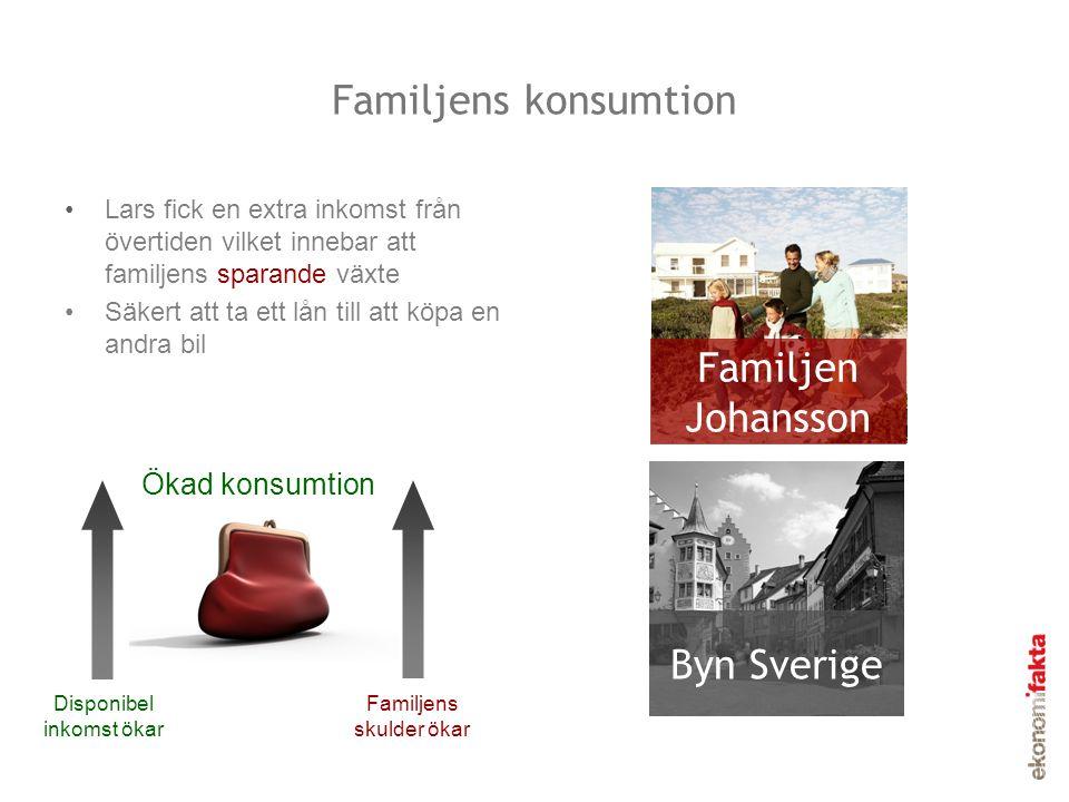 Familjens konsumtion Familjen Johansson Byn Sverige Ökad konsumtion