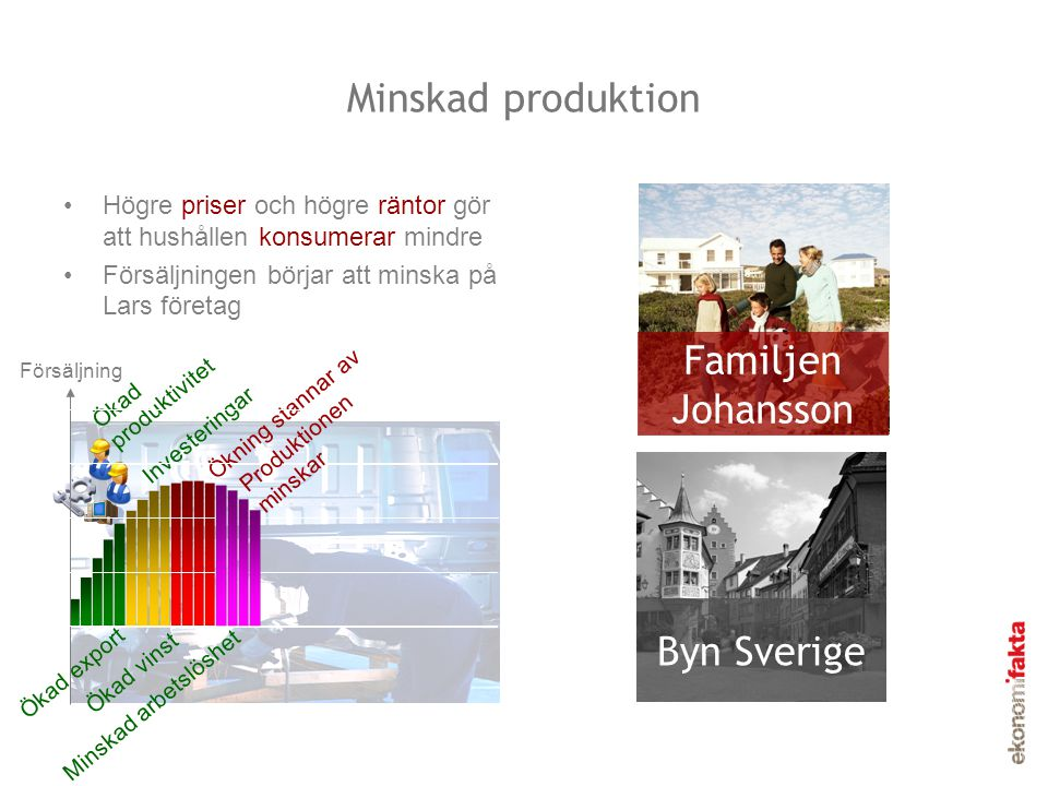 Minskad produktion Familjen Johansson Byn Sverige