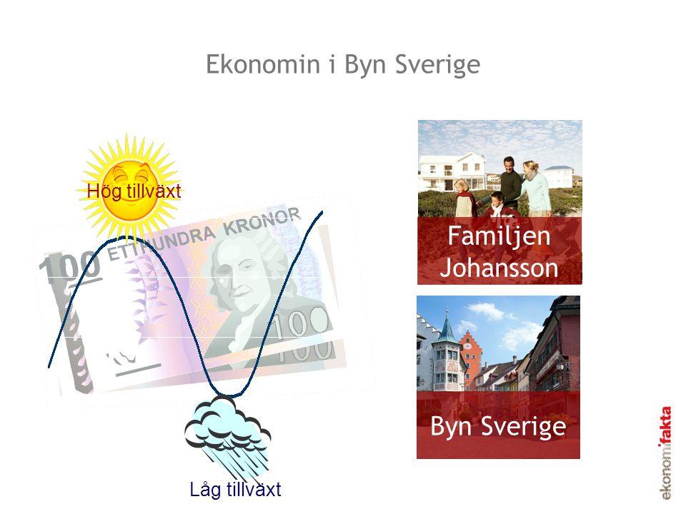 Ekonomin i Byn Sverige Familjen Johansson Byn Sverige Hög tillväxt