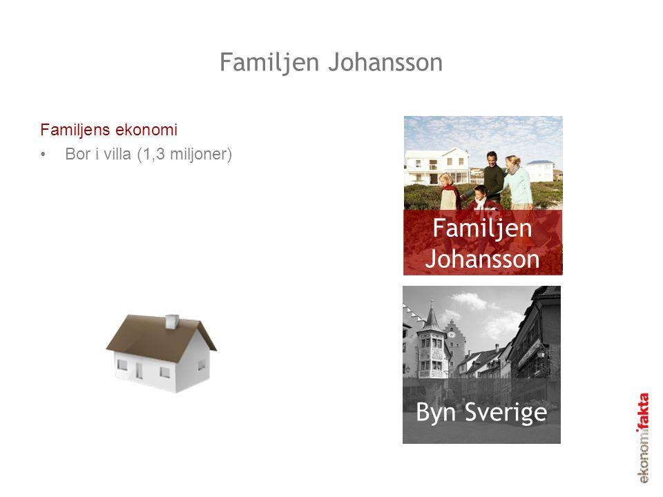 Familjen Johansson Familjen Johansson Byn Sverige Familjens ekonomi