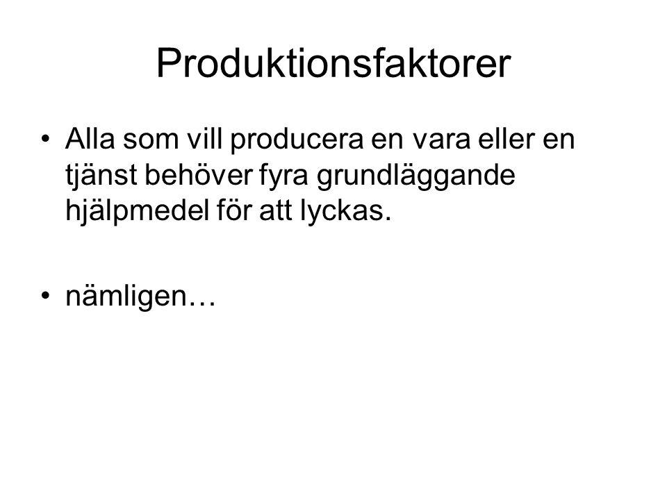 Produktionsfaktorer Alla som vill producera en vara eller en tjänst behöver fyra grundläggande hjälpmedel för att lyckas.