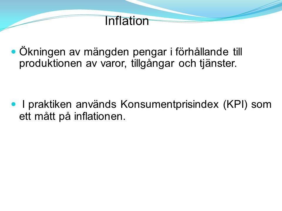Inflation Ökningen av mängden pengar i förhållande till produktionen av varor, tillgångar och tjänster.