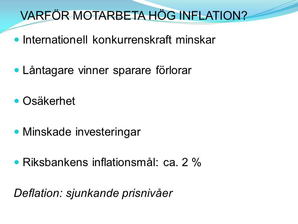 VARFÖR MOTARBETA HÖG INFLATION