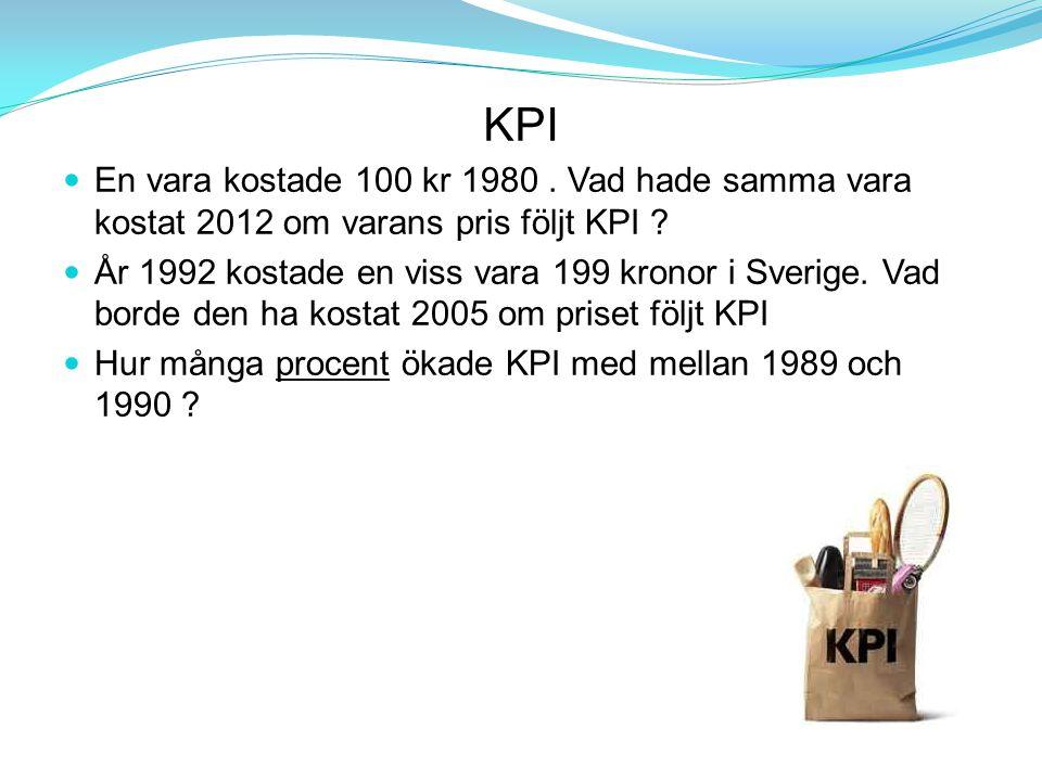KPI En vara kostade 100 kr 1980 . Vad hade samma vara kostat 2012 om varans pris följt KPI