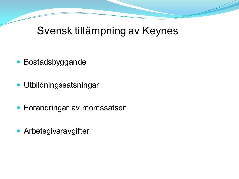 Svensk tillämpning av Keynes