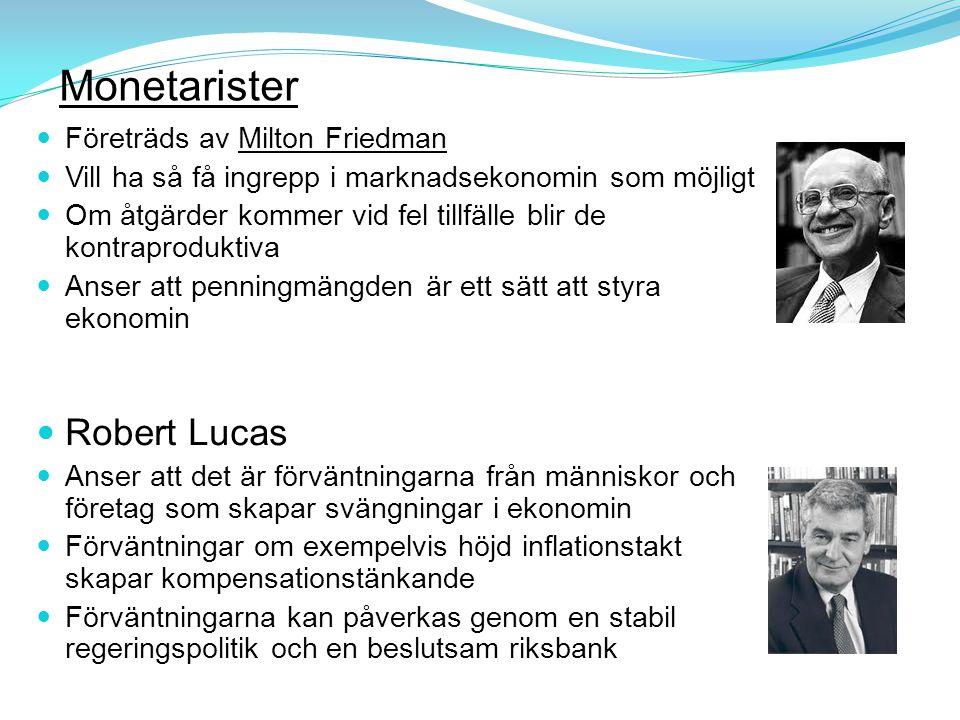 Monetarister Robert Lucas Företräds av Milton Friedman