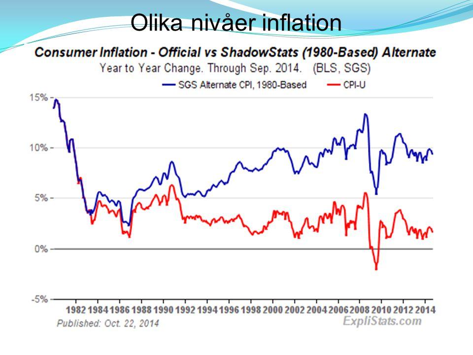 Olika nivåer inflation
