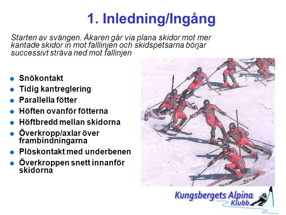 1. Inledning/Ingång Kungsbergets Alpina Klubb