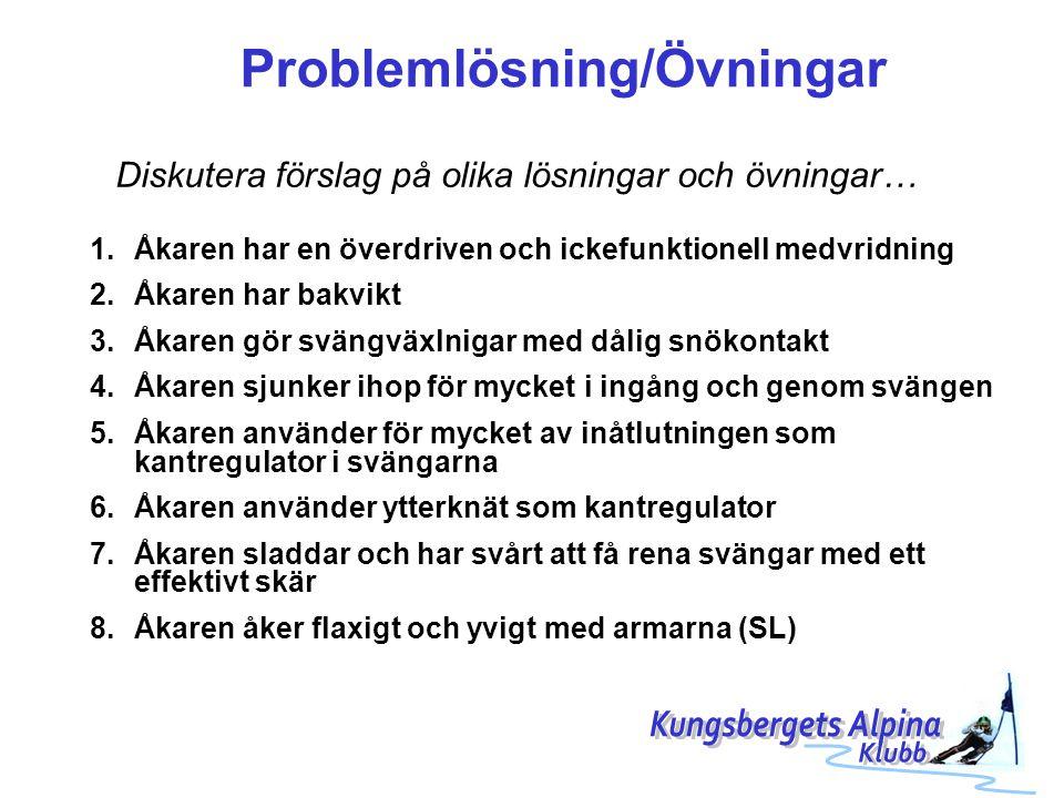 Problemlösning/Övningar