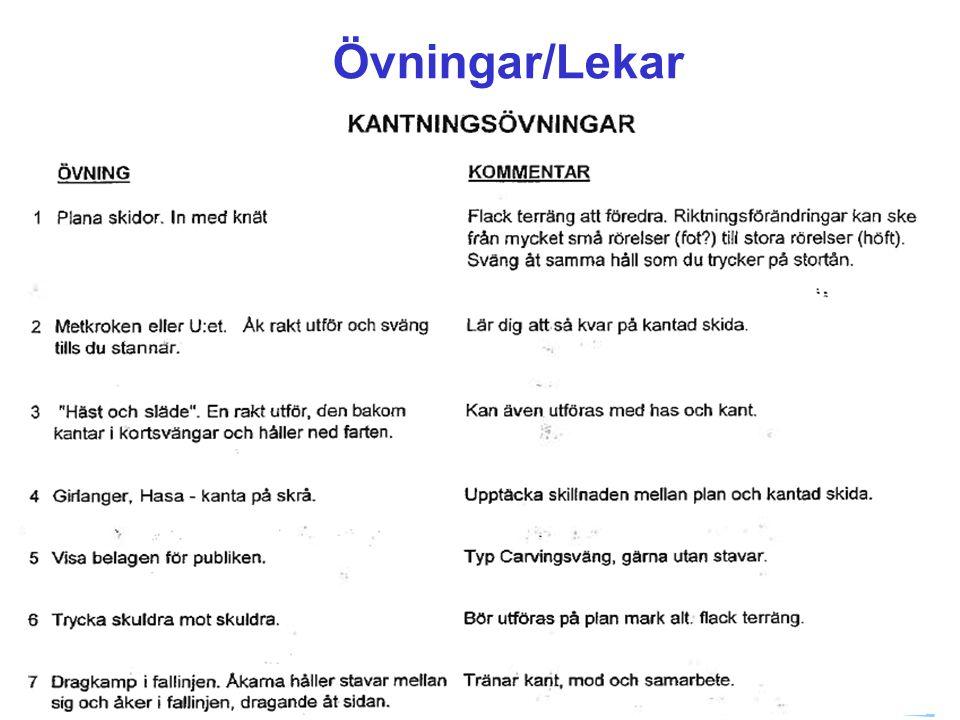 Övningar/Lekar Kungsbergets Alpina Klubb
