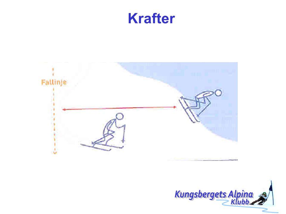 Krafter Kungsbergets Alpina Klubb