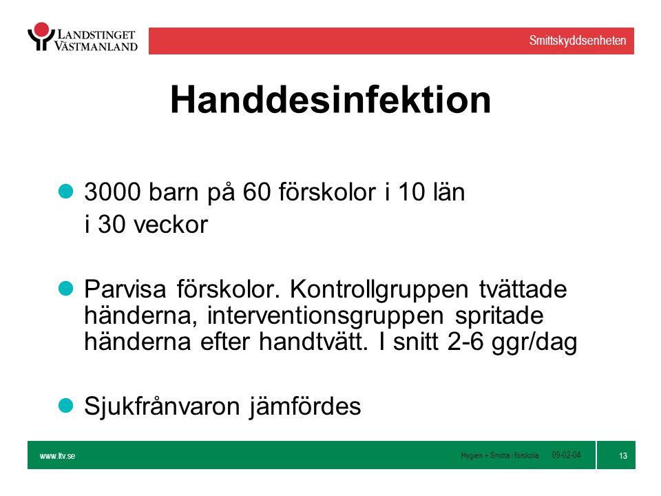Handdesinfektion 3000 barn på 60 förskolor i 10 län i 30 veckor