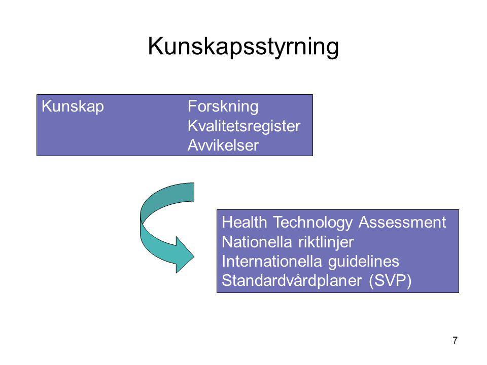 Kunskapsstyrning Kunskap Forskning Kvalitetsregister Avvikelser