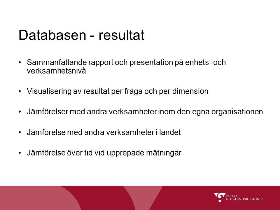 Databasen - resultat Sammanfattande rapport och presentation på enhets- och verksamhetsnivå. Visualisering av resultat per fråga och per dimension.