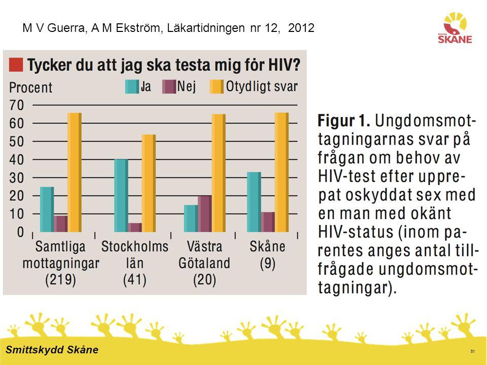 M V Guerra, A M Ekström, Läkartidningen nr 12, 2012