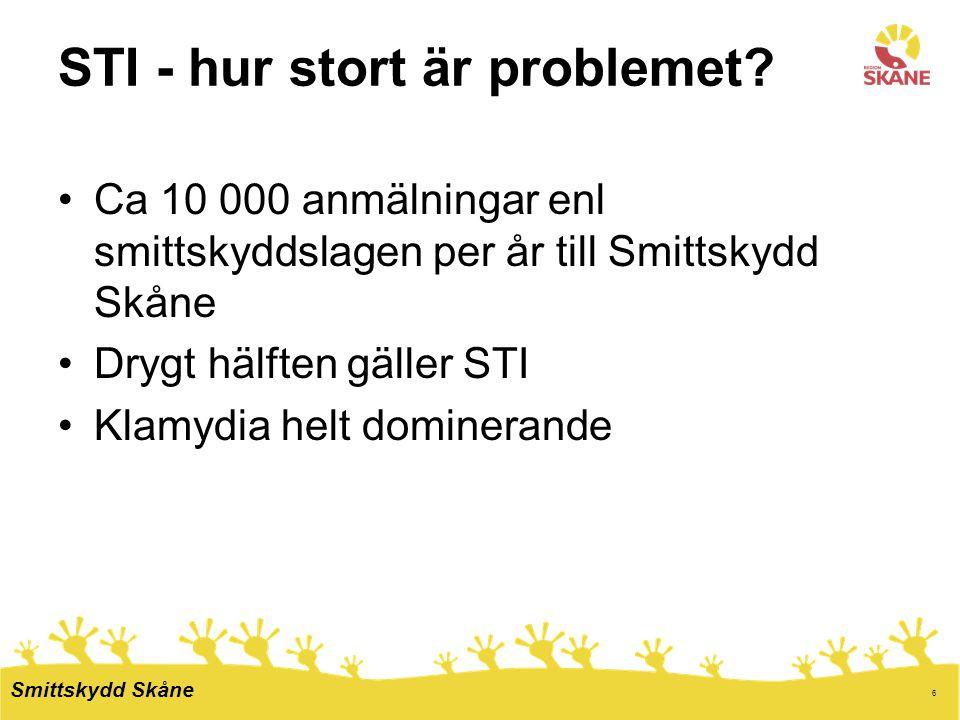 STI - hur stort är problemet