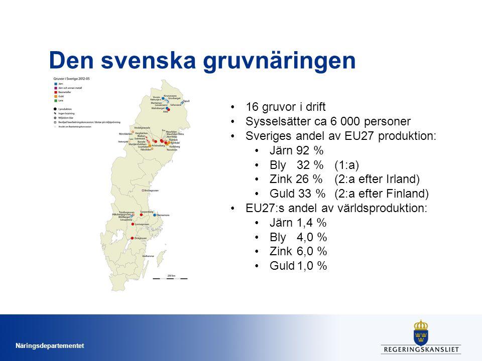 Den svenska gruvnäringen