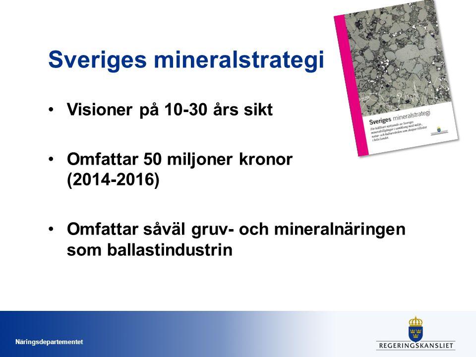 Sveriges mineralstrategi