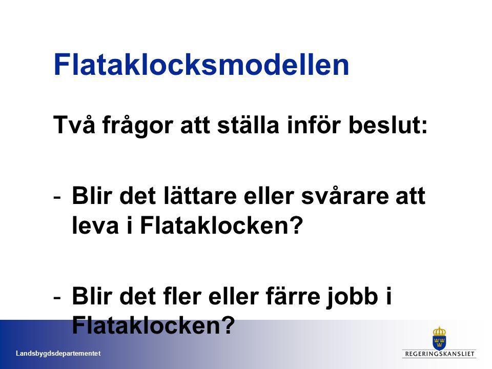 Flataklocksmodellen Två frågor att ställa inför beslut: