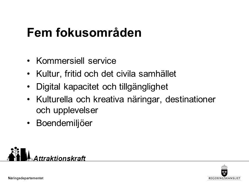 Fem fokusområden Kommersiell service