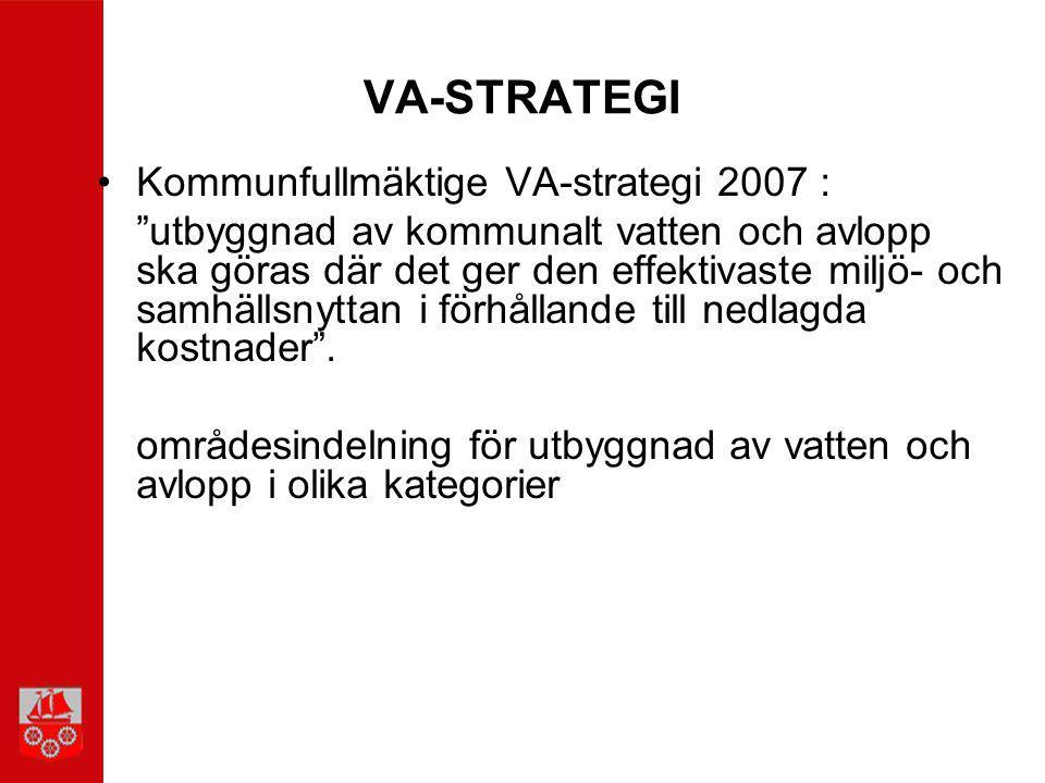 VA-STRATEGI Kommunfullmäktige VA-strategi 2007 :