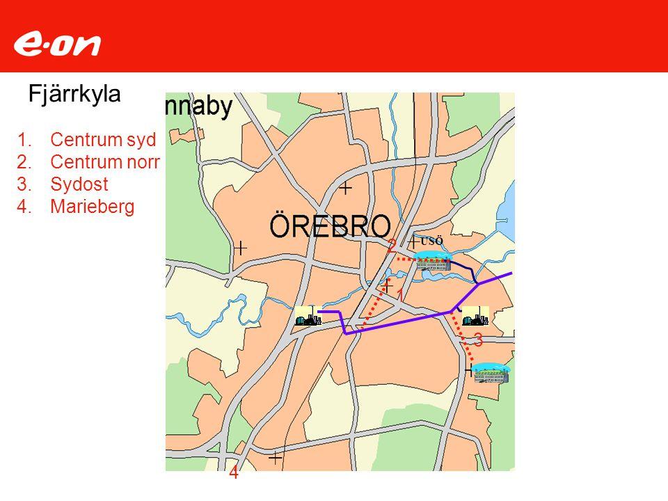 Fjärrkyla Centrum syd Centrum norr Sydost Marieberg 2 1 3 4 USÖ