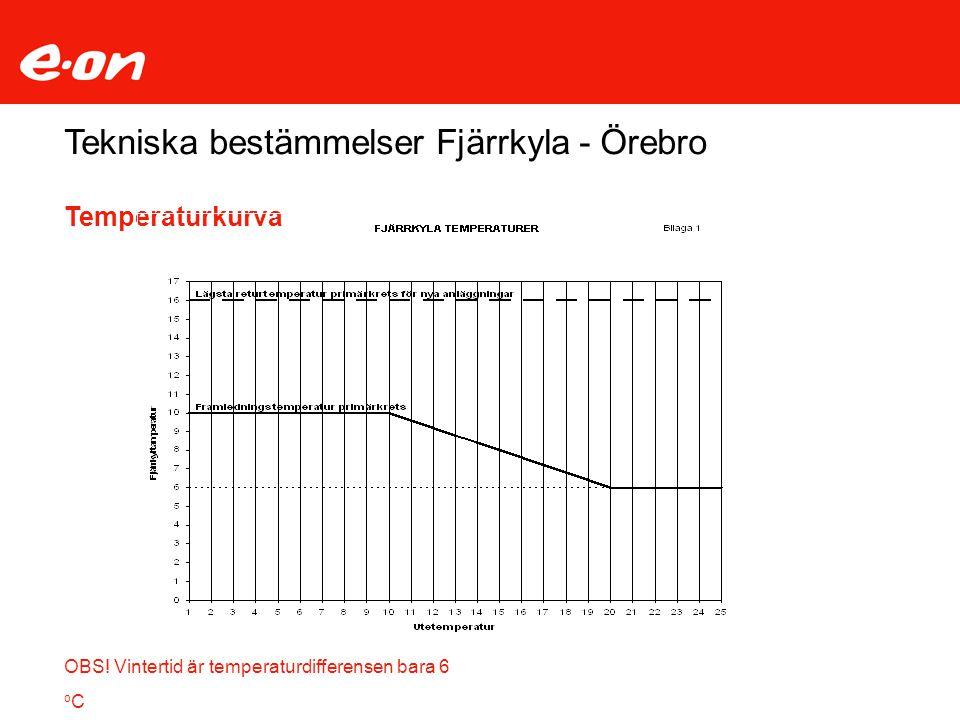 Tekniska bestämmelser Fjärrkyla - Örebro
