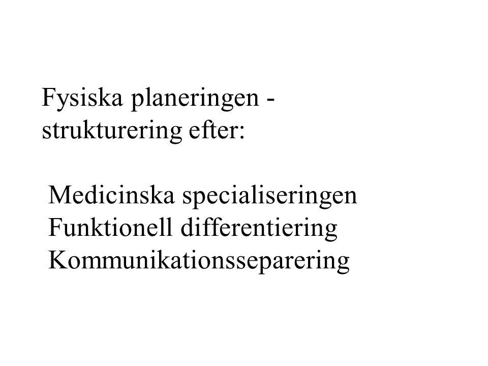 Fysiska planeringen - strukturering efter: Medicinska specialiseringen Funktionell differentiering Kommunikationsseparering