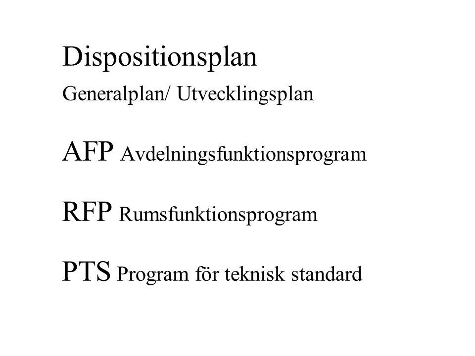 Dispositionsplan Generalplan/ Utvecklingsplan AFP Avdelningsfunktionsprogram RFP Rumsfunktionsprogram PTS Program för teknisk standard