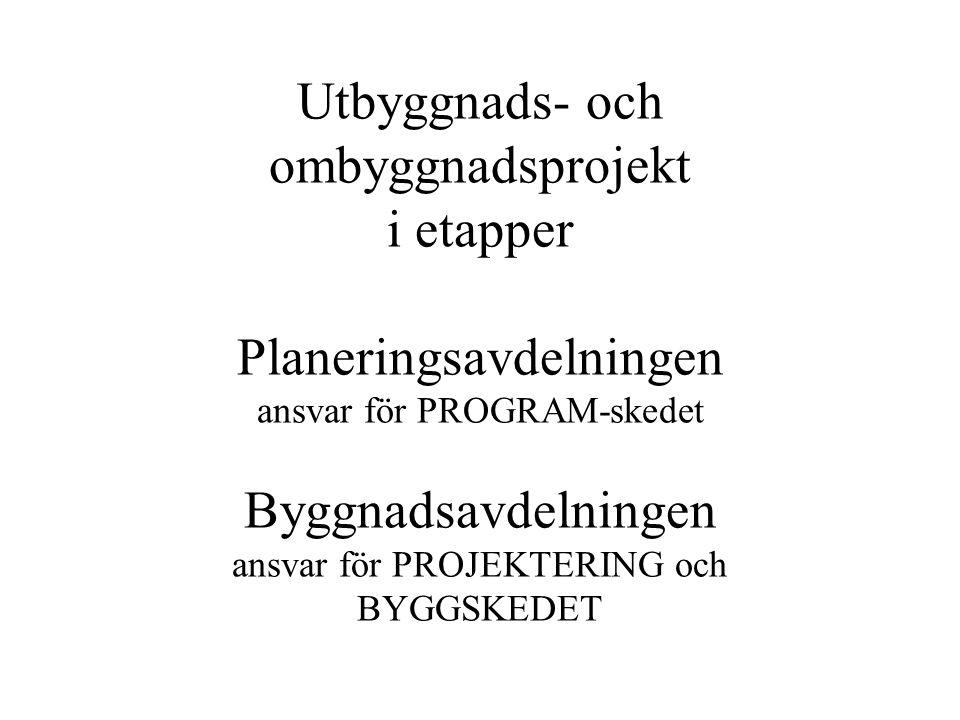Utbyggnads- och ombyggnadsprojekt i etapper Planeringsavdelningen ansvar för PROGRAM-skedet Byggnadsavdelningen ansvar för PROJEKTERING och BYGGSKEDET
