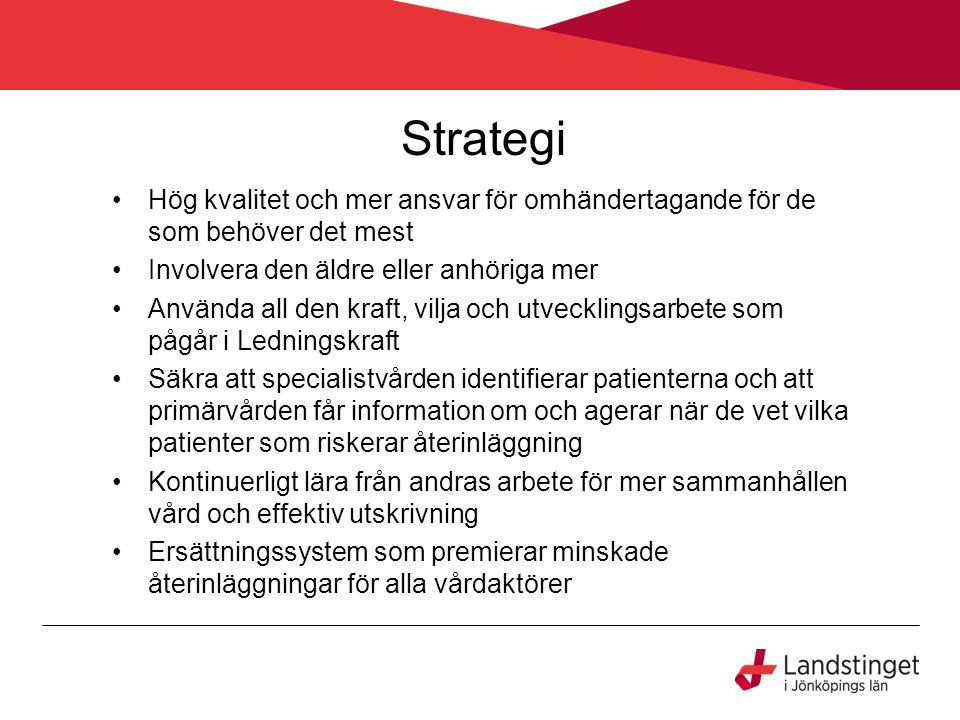 Strategi Hög kvalitet och mer ansvar för omhändertagande för de som behöver det mest. Involvera den äldre eller anhöriga mer.
