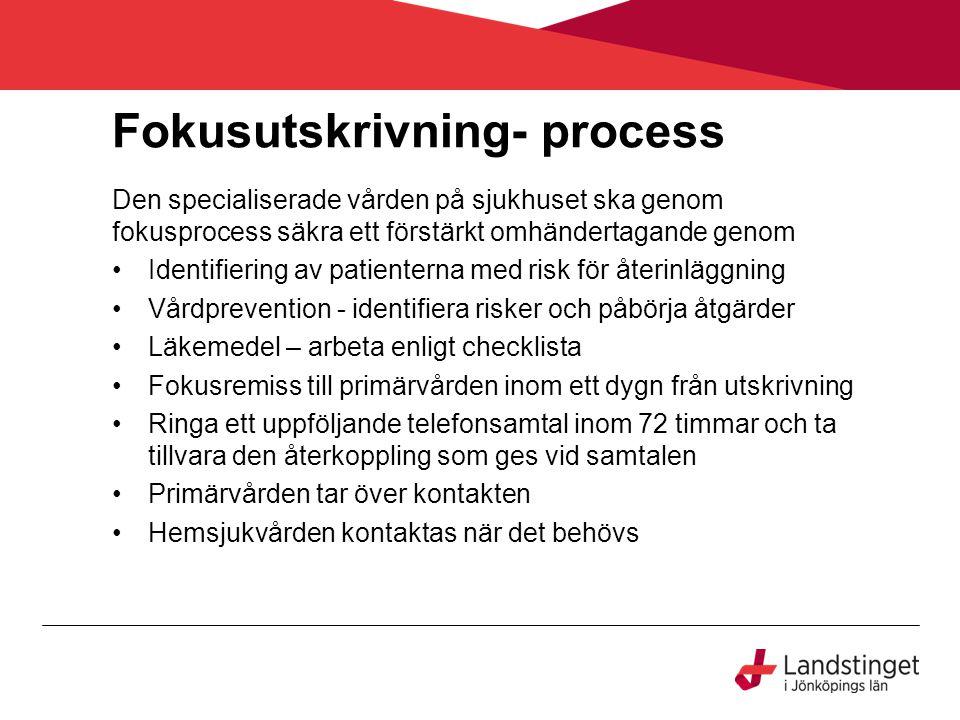 Fokusutskrivning- process