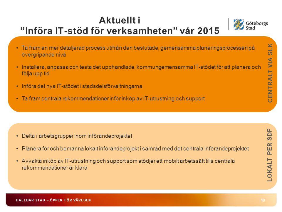 Aktuellt i Införa IT-stöd för verksamheten vår 2015