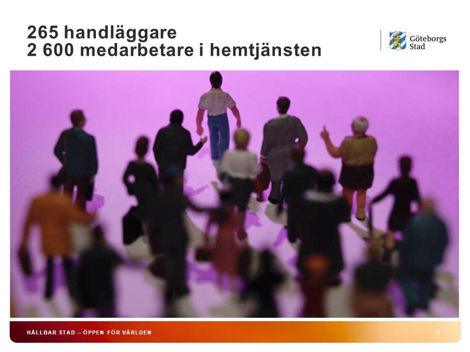 265 handläggare 2 600 medarbetare i hemtjänsten