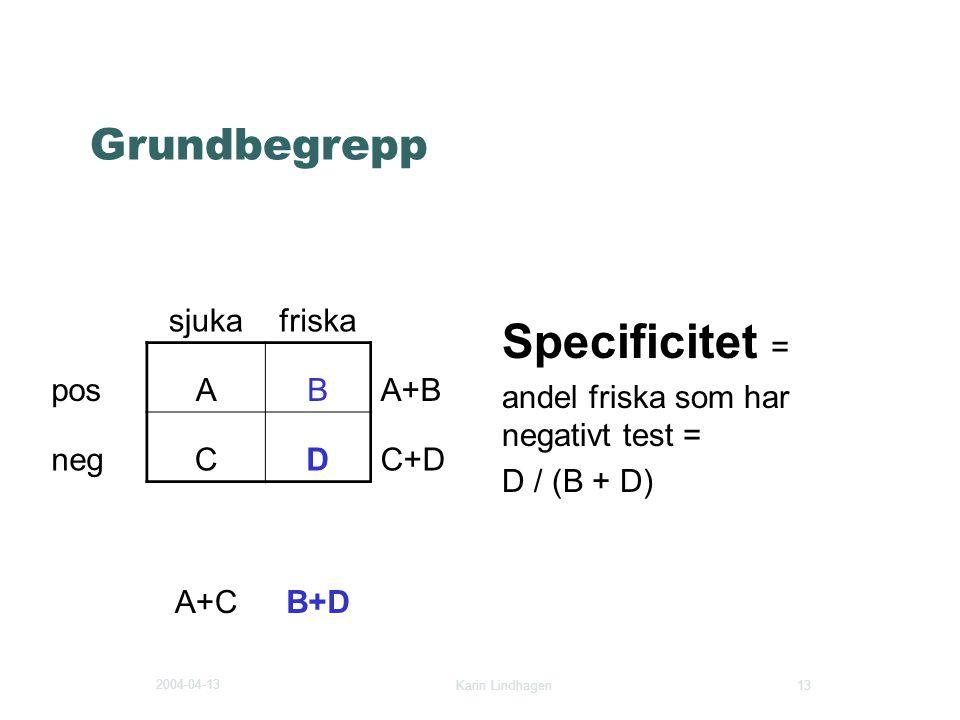 Specificitet = Grundbegrepp sjuka friska pos A B A+B neg C D C+D A+C