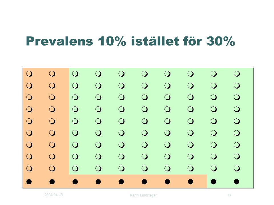Prevalens 10% istället för 30%