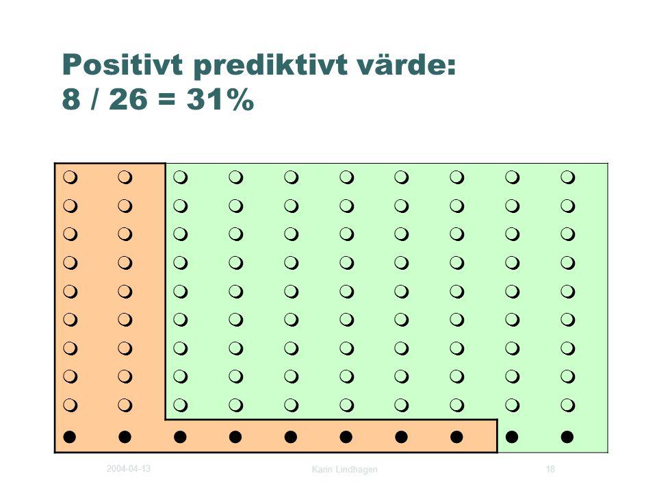 Positivt prediktivt värde: 8 / 26 = 31%
