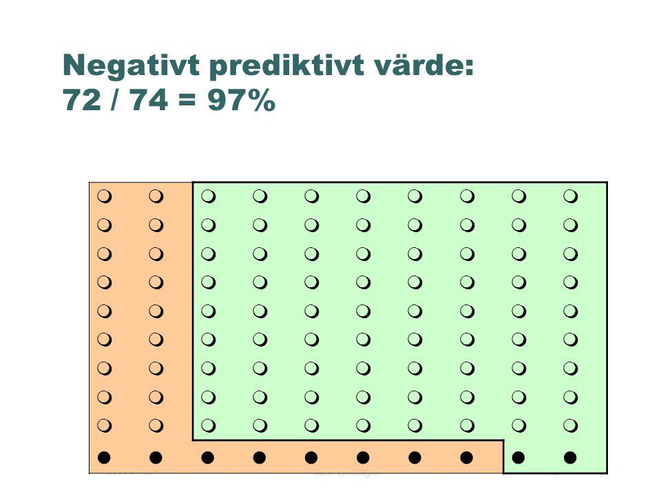 Negativt prediktivt värde: 72 / 74 = 97%