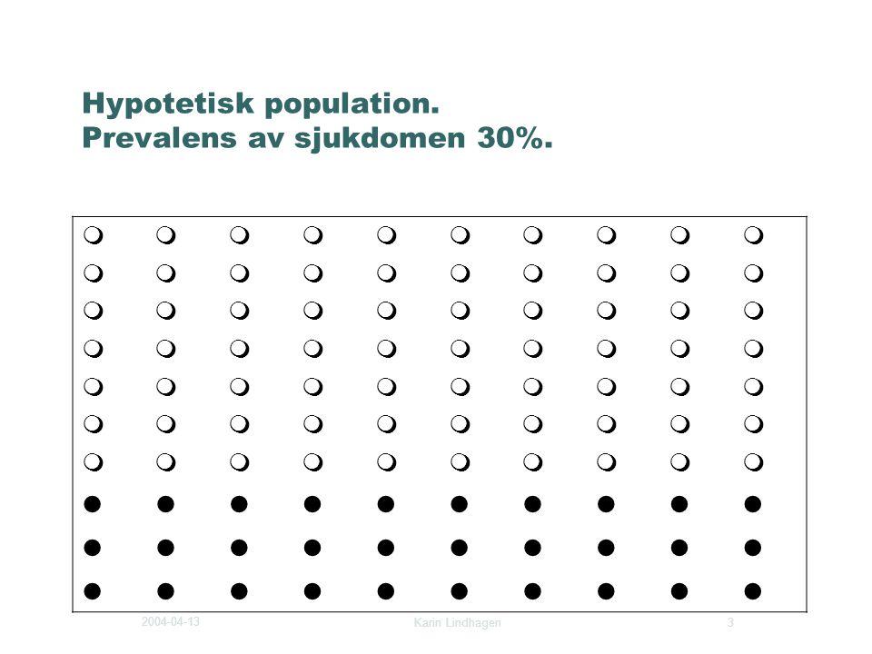 Hypotetisk population. Prevalens av sjukdomen 30%.